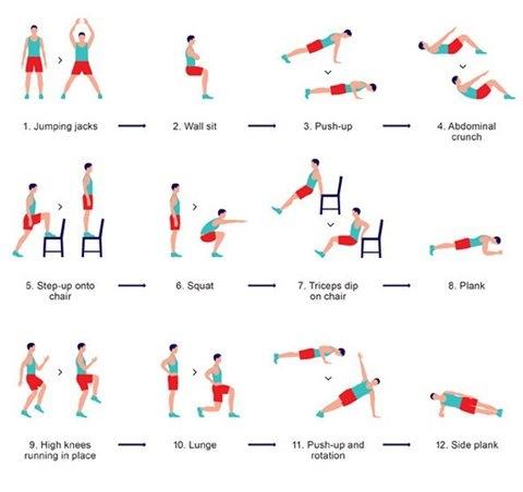 fysisk træning øvelser